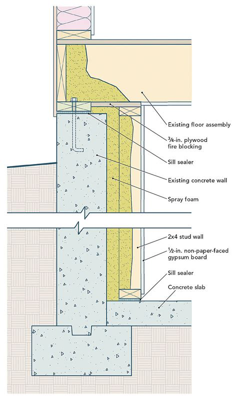 spray foam insulation basement walls how to insulate my basement walls spray foam insulation nyc