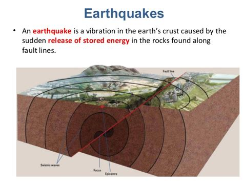 earthquake vibration eq and tsunamis