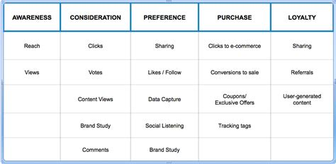 The Ultimate Influencer Marketing Guide Influencer Marketing Template