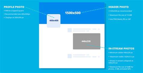 twitter layout dimensions guide 2017 les dimensions des images des r 233 seaux sociaux