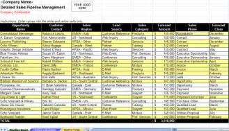 pipeline report template sales pipeline management spreadsheet excel sales funnel