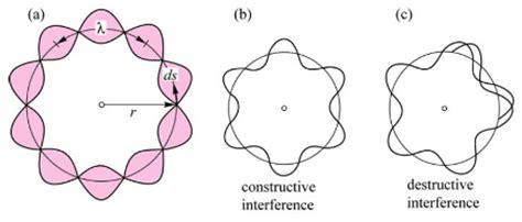 Seri Fisika Dasar Mekanika Ed 5 sifat gelombang dari elektron seri belajar teori kuantum