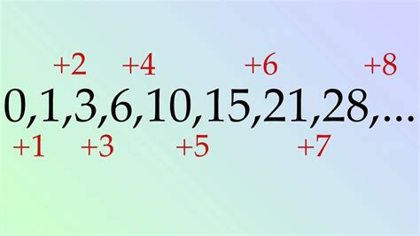 pattern rule for triangular numbers triangular numbers youtube