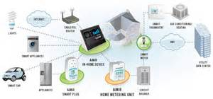 nuri telecom products home metering unit