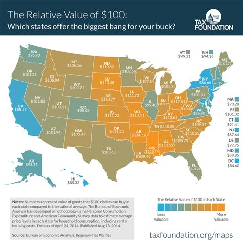 cheap states to live in infographic the relative value of 100 in every american