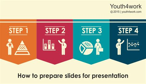prepare for the world of work ppt video presentation tips how to prepare slides for presentation blog