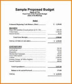 Project Budget Proposal Template 5 Budget Proposal Sample Sample Mileagelog