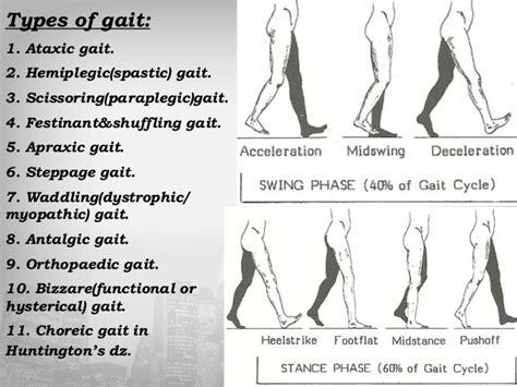 gait pattern types gait types google search orthopaedics pinterest