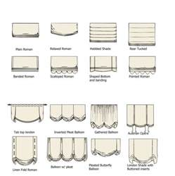 Window Treatment Types - diy window treatment terminology shows different types amp styles of valances amp panels amp names