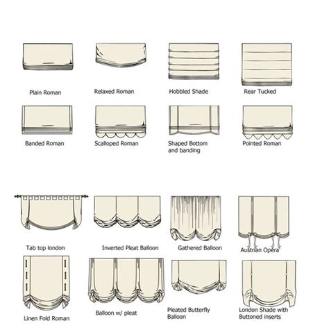 types of window shades diy window treatment terminology shows different types
