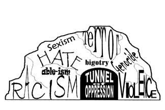 Ways To Become Blind Familiarity And Exclusion Freedom And Oppression Living