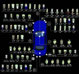 Car Light Fitment Guide Tipos De Bombilla De Led Para Auto Andromeda