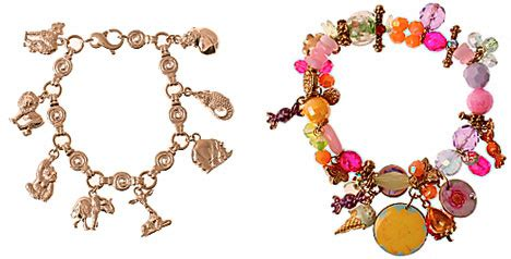 Charm bracelets   Daily Mail Online