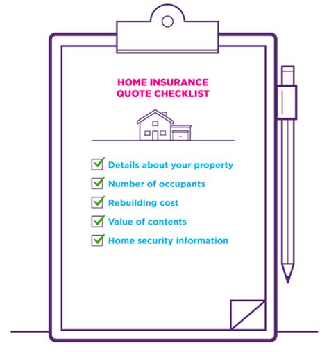 compare cheap home insurance quotes moneysupermarket