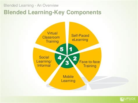 leveraging lms for managing blended learning the asian