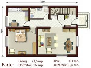 small footprint house plans small footprint house plans the ideal compromise