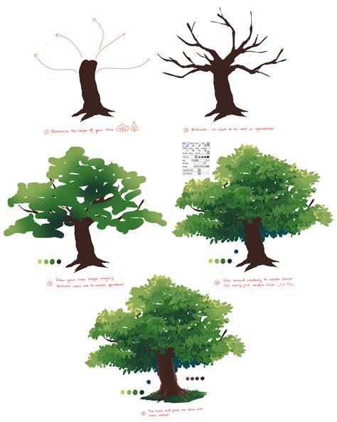 tree drawing tool paint tool sai on deviantart drawing