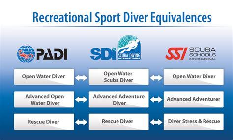dive ssi scuba diver course comparison of sdi padi and ssi sdi