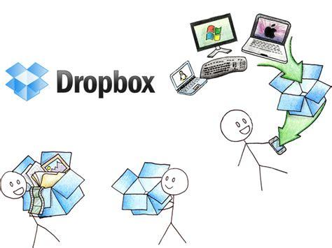 dropbox là gì 10 tips to making dropbox a more powerful business tool