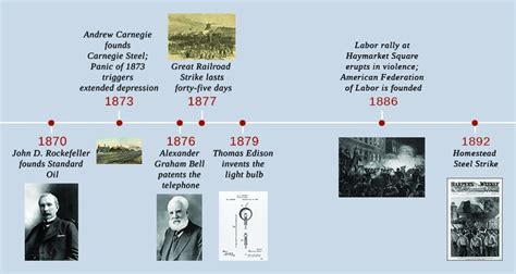 1800 haircuts timeline history of hairstyles 1800s hairstylegalleries com