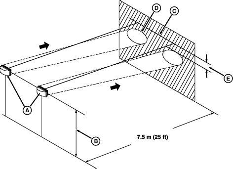 Motorrad Scheinwerfer Einstellen Anleitung by Omar206909 7710er Und 7810er Traktoren 090001 Block