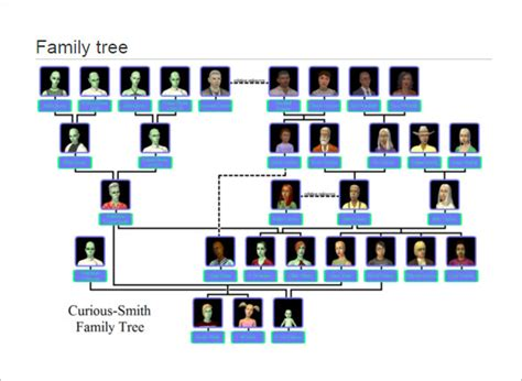 large family tree template big family tree template www pixshark images