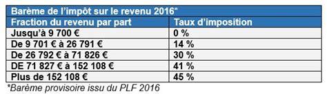 Grille Impots 2014 by Loi De Finances 2016 Qu Est Ce Que Va Changer Le Nouveau