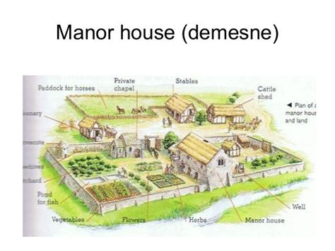 layout of the middle house layout of medieval manor house house and home design