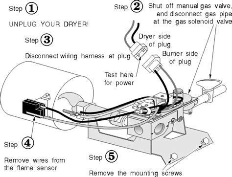 maytag gas dryer parts diagram maytag neptune gas dryer parts diagram efcaviation