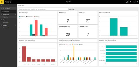 The Place Project App Report Management In The Cloud
