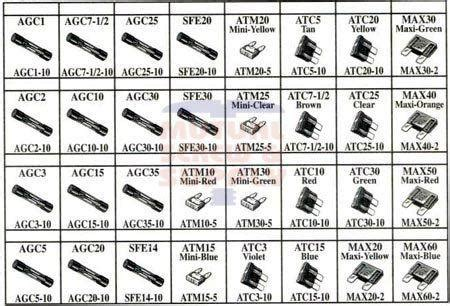 Car Fuse Types by Glass Blade Type Automotive Fuse Kit Supply