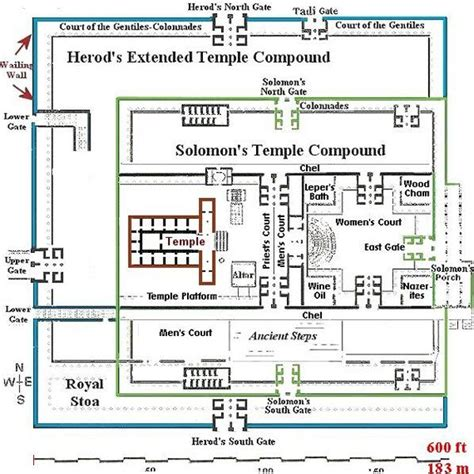 diagram of the temple in jerusalem 17 best images about feasts of the lord on