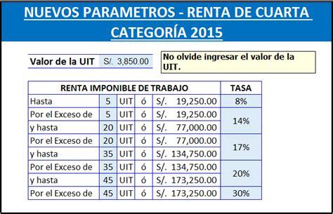 tasas calculo renta cuarta categoria 2015 nueva determinaci 211 n del c 193 lculo del impuesto a la renta