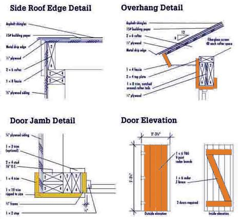 Shed Construction Details by 4 215 6 Lean To Shed Plans Blueprints For A Small Shed