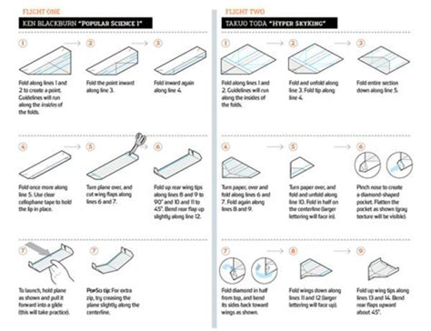 How To Fold Paper Airplanes To Fly Farthest - how to fold the flying paper airplanes