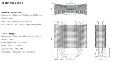 Thermalright True Spirit 140 Power Cpu Cooler thermalright true spirit 140 power cpu cooler review