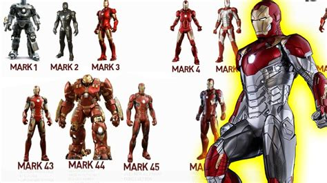 main iron man suits mcu mark