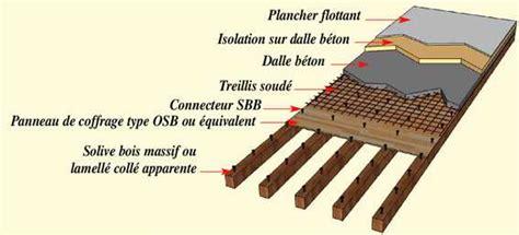 Plancher Flottant 3652 construction bois richesse architecturale et prouesse
