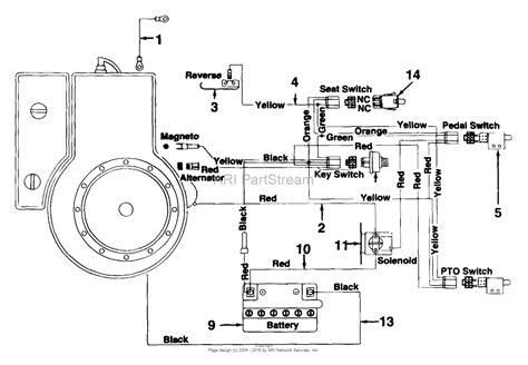 mtd snow blower wiring diagram simplicity snow blower