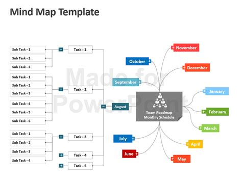 Mind Map Template Editable Powerpoint Templatae Mind Map Template Powerpoint