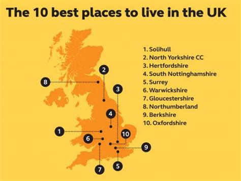 cheapest safest places to live ten best places to live in the uk solihull comes top