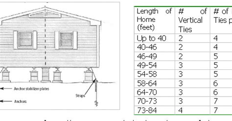 wide mobile home electrical wiring diagram