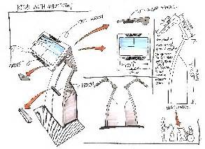 fluid layout wikipedia physical kiosk design sketches fluid fluid project wiki