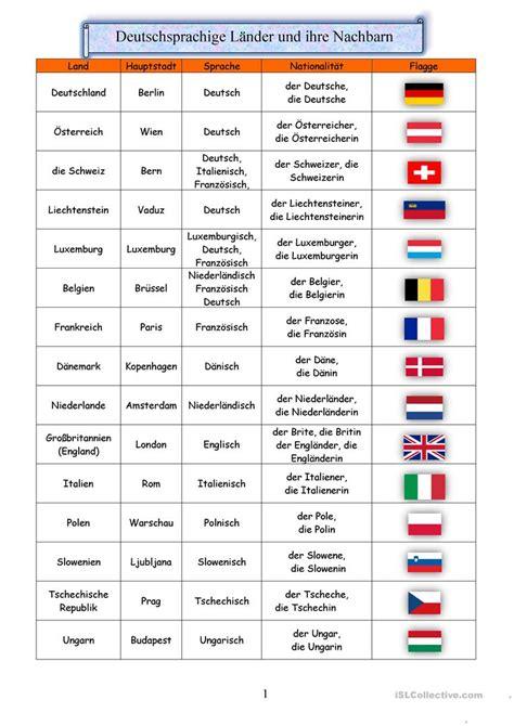 tabelle italien deutschsprachige l 228 nder und ihre nachbarn arbeitsblatt