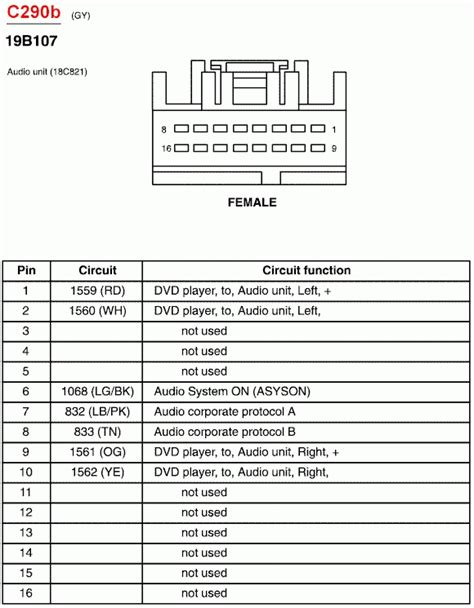 2001 ford ranger stereo wiring diagram wiring diagram