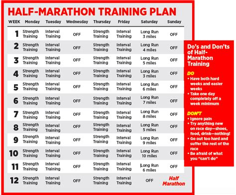 couch to half marathon training program marathon training program bing images