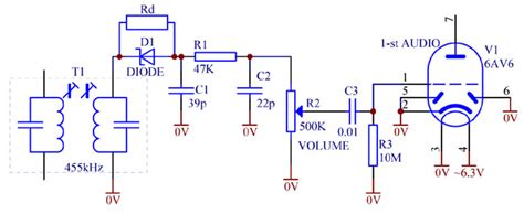 diode high resistance diode differential resistance 28 images browse news rf driver eeweb ixys tech community