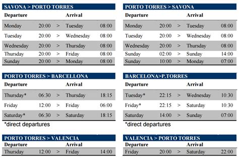 lines porto torres barcellona new lines sardinia routes now available