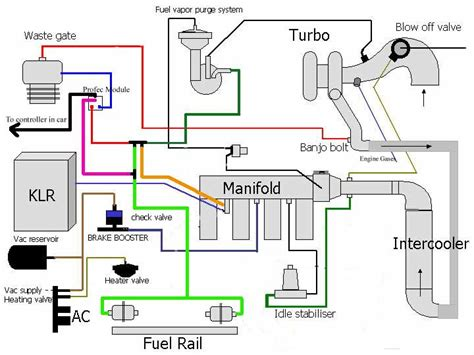 turbo setup diagram turbocharger line diagram turbocharger get free image