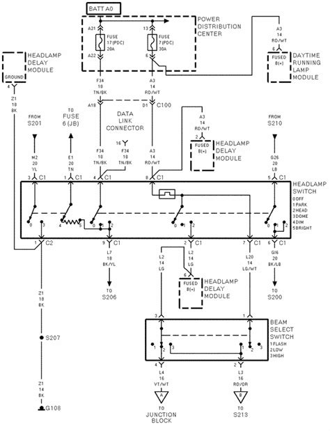 1998 jeep grand headlight wiring diagram wiring